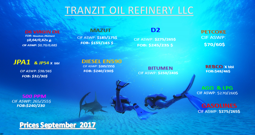 TRANSIT OIL REFINERY PRICES SEPTEMBER